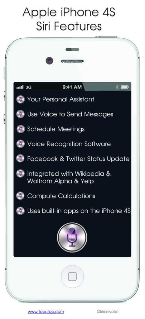 Apple iPhone 4S Siri Features