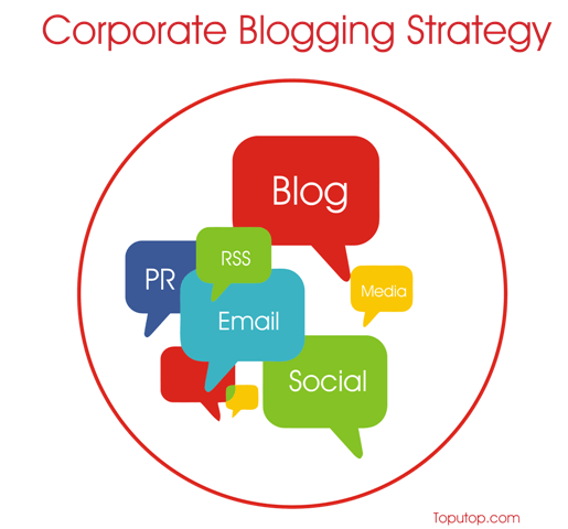 Corporate-Blogging-Strategy