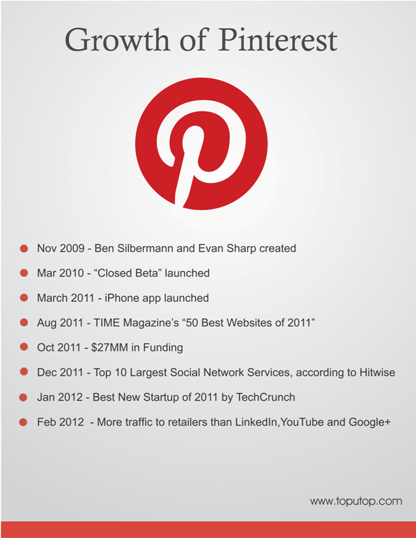 Pinterest-Growth