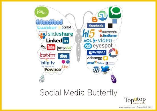 Social-Media-Butterfly