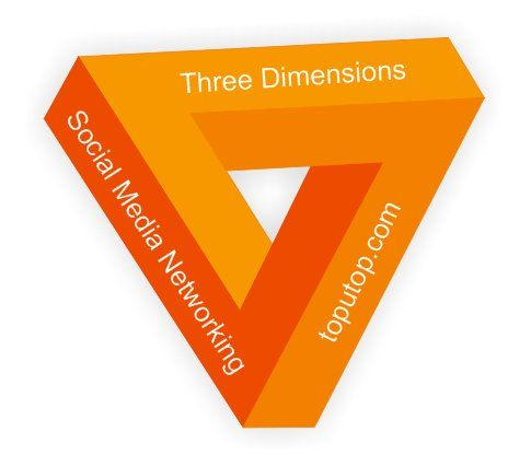 three-dimensions-of-social-media