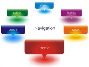 website-navigation